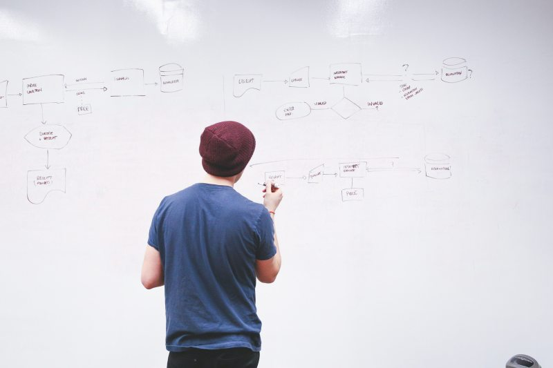 startup-planning-goals-KPI-mission